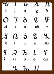 Osmanya Alphabet and Numbers