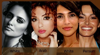 Difference Between Arab and European