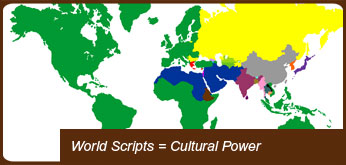 Scripts across the globe