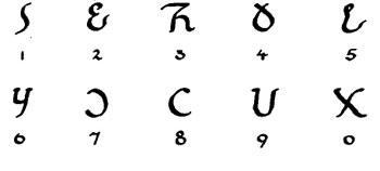 Somali script numerology